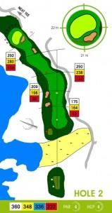 E-S Golf väylä 2