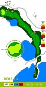 E-S Golf väylä 13