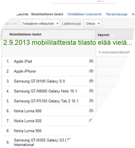 2013-09-20-mobiililaitteista